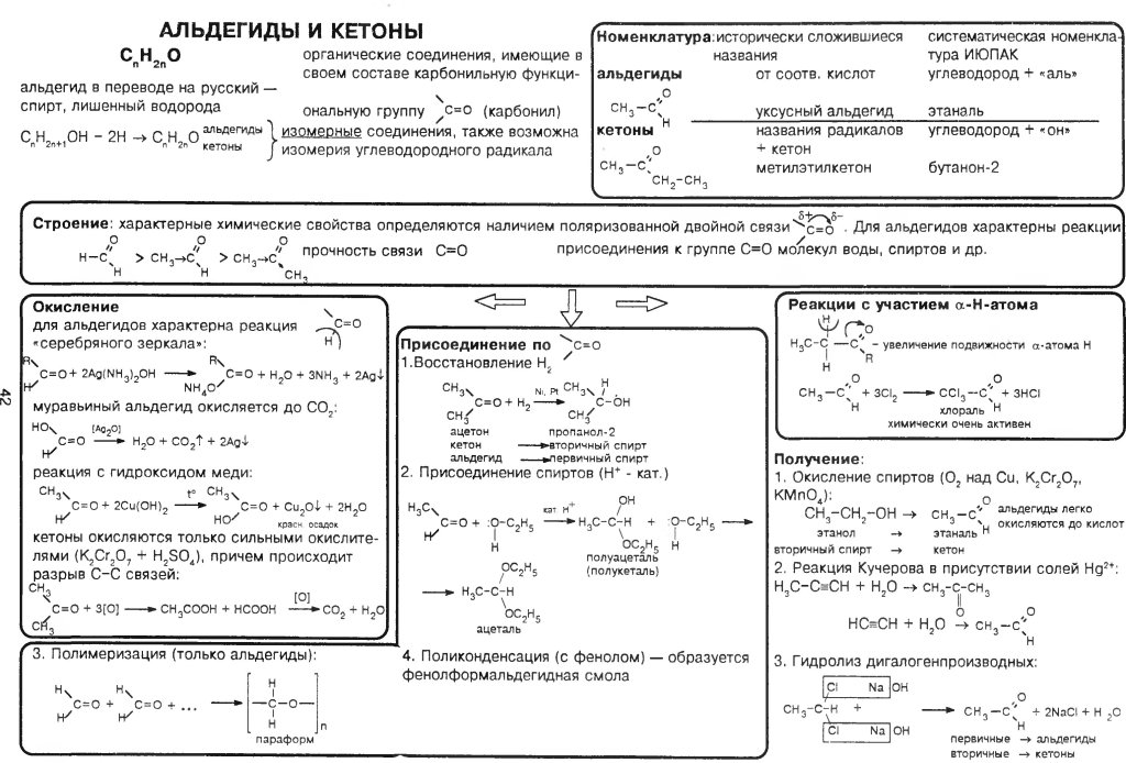 Ковалевская Н.Б
